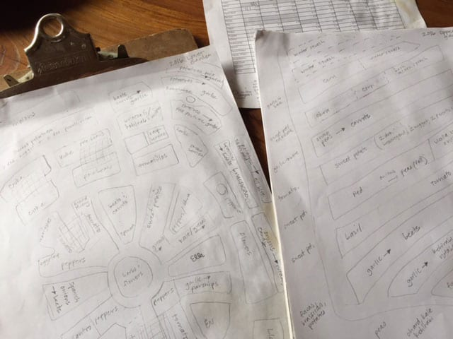 Pencil and paper is still a great way to plan your year's garden! | Homestead Honey